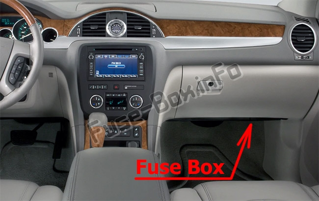 The location of the fuses in the passenger compartment: Buick Enclave (2008-2017)