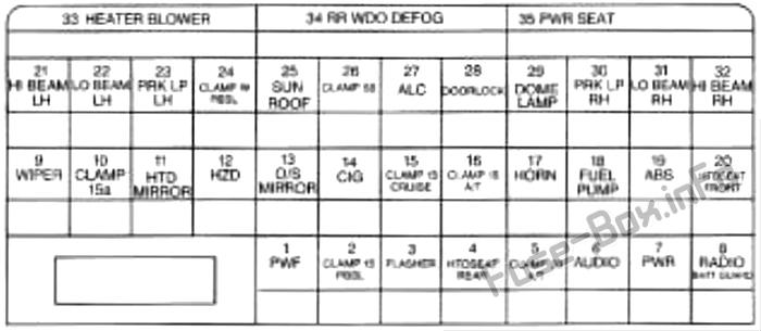 Instrument panel fuse box diagram: Cadillac Catera (1997)