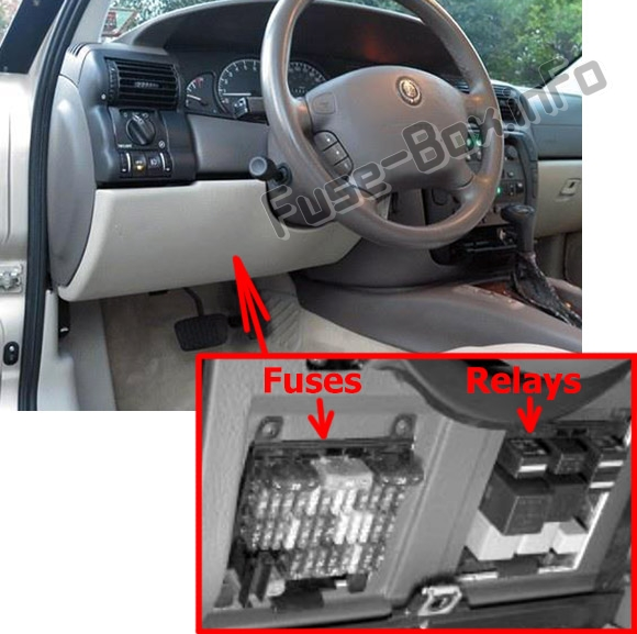 The location of the fuses in the passenger compartment: Cadillac Catera (1997-2001)