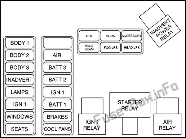 Under-hood fuse box diagram (maxi-fuses): Cadillac Eldorado (2001, 2002)