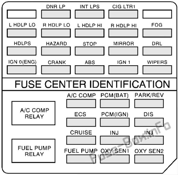 Under-hood fuse box diagram: Cadillac Eldorado (2000, 2001, 2002)