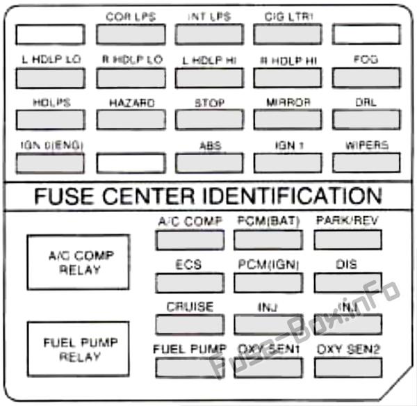Under-hood fuse box diagram: Cadillac Eldorado (1998)