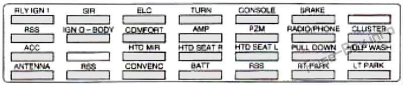 Trunk fuse box diagram: Cadillac Eldorado (1997)