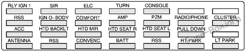 Trunk fuse box diagram: Cadillac Eldorado (1998)