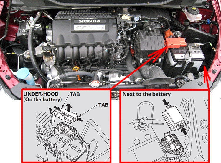 The location of the fuses in the engine compartment: Honda Insight (2010-2014)