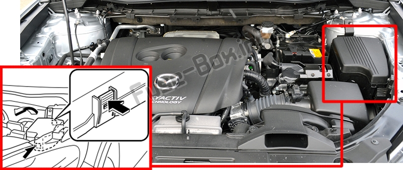 The location of the fuses in the engine compartment: Mazda CX-5 (2013-2016)