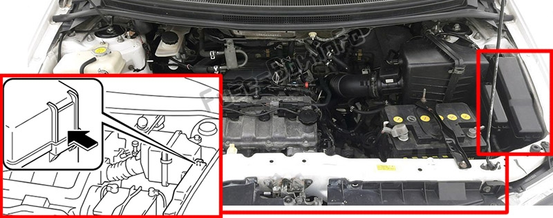 The location of the fuses in the engine compartment: Mazda MPV (2000-2006)