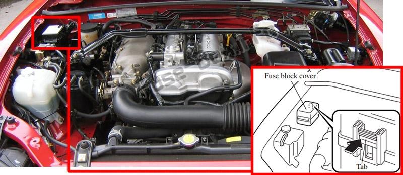 The location of the fuses in the engine compartment: Mazda MX-5 Miata (1999-2005)