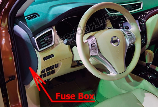 The location of the fuses in the passenger compartment: Nissan X-Trail (T32; 2013-2018)