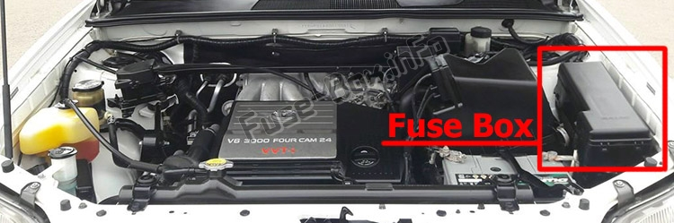 The location of the fuses in the engine compartment: Toyota Highlander (XU20; 2001-2007)