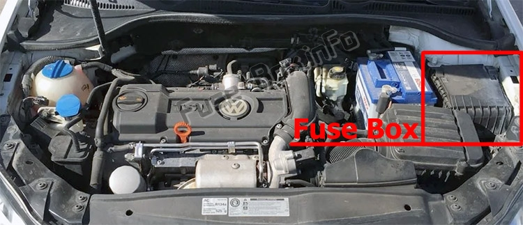 The location of the fuses in the engine compartment: Volkswagen Golf VI GTI (2009-2013)