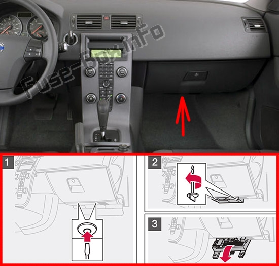 The location of the fuses in the passenger compartment: Volvo V50 (2004-2012)