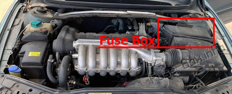 The location of the fuses in the engine compartment: Volvo S80 (1999-2006)