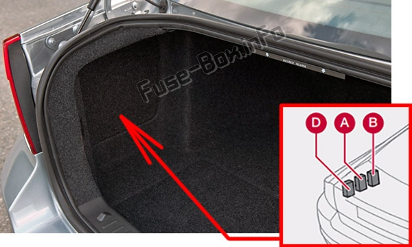 The location of the fuses in the luggage compartment: Volvo S80 (2007-2010)