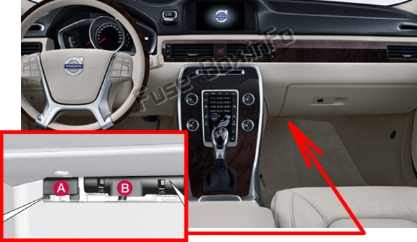 The location of the fuses in the passenger compartment: Volvo S80 (2011-2016)