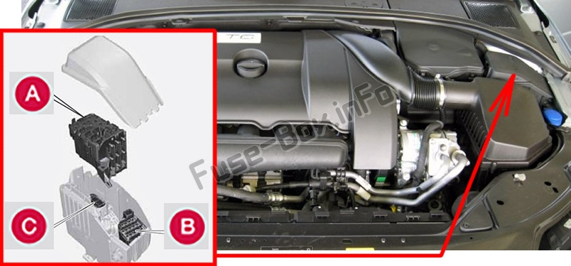 The location of the fuses in the engine compartment: Volvo V70 / XC70 (2008-2010)