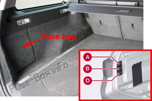 The location of the fuses in the luggage compartment: Volvo V70 / XC70 (2008-2010)