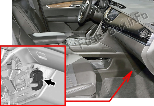 The location of the fuses in the passenger compartment: Cadillac XT6 (2020-...)