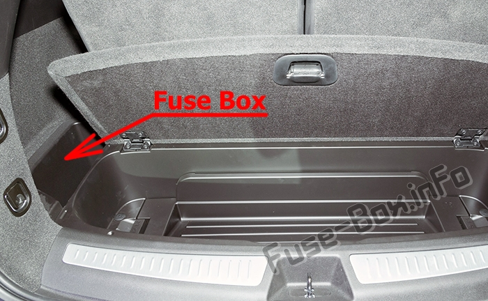 The location of the fuses in the trunk: Cadillac XT6 (2020-...)