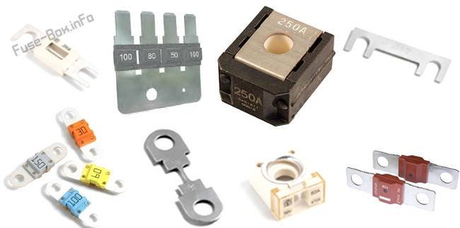 High Current Fuses