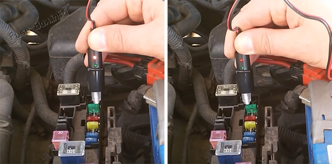 Testing fuses with a circuit tester