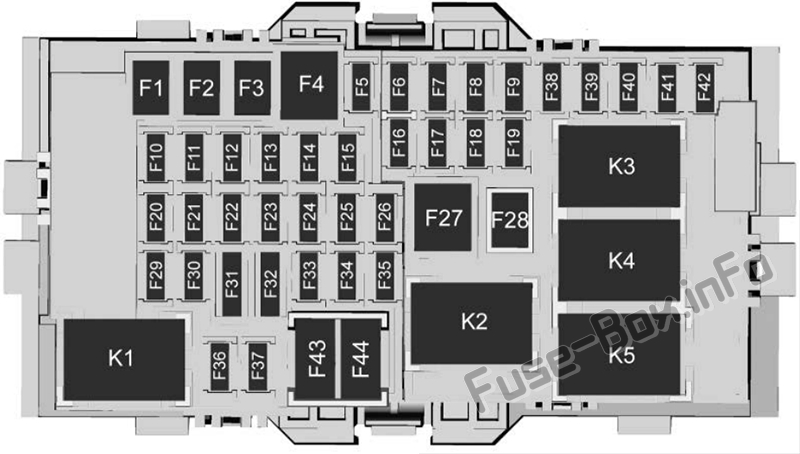 Instrument panel fuse box diagram: Chevrolet Malibu (2019, 2020)