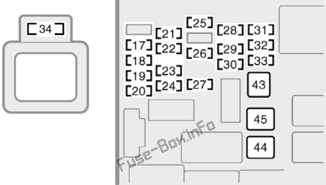 99 toyota sienna fuse diagram   wiring diagram 175 initial  l'aurora