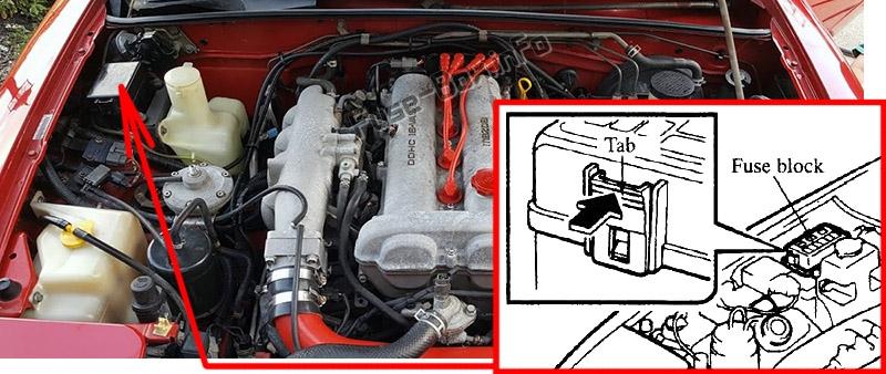 The location of the fuses in the engine compartment: Mazda MX-5 Miata (NA; 1989-1997)