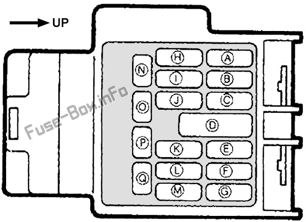 Instrument panel fuse box diagram: Mazda MX-5 Miata (NA; 1989, 1990, 1991, 1992, 1993, 1994, 1995, 1996, 1997)