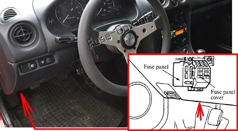 The location of the fuses in the passenger compartment: Mazda MX-5 Miata (NA; 1989-1997)