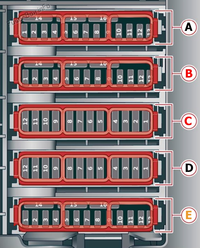 Footwell fuse panel diagram: Audi A6 / S6 (2018, 2019, 2020...)