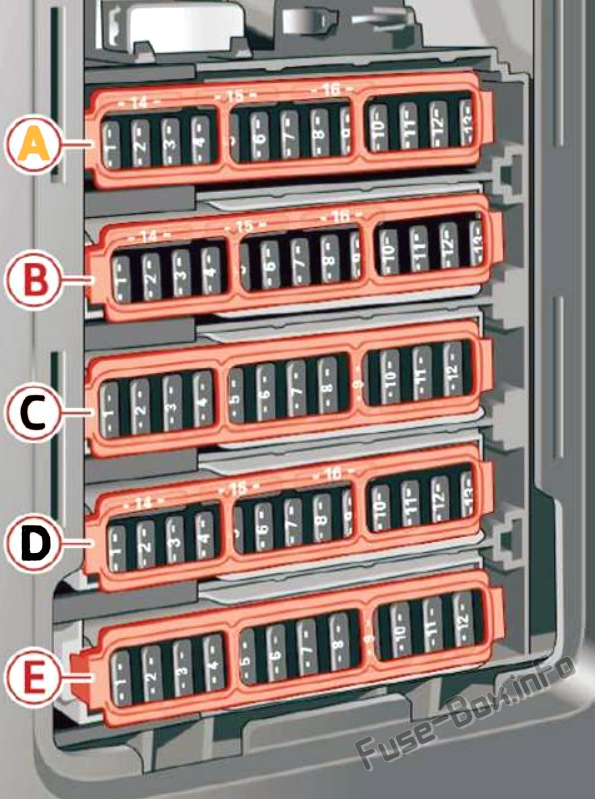 Footwell fuse panel diagram (RHD): Audi Q5 (2018, 2019, 2020..)