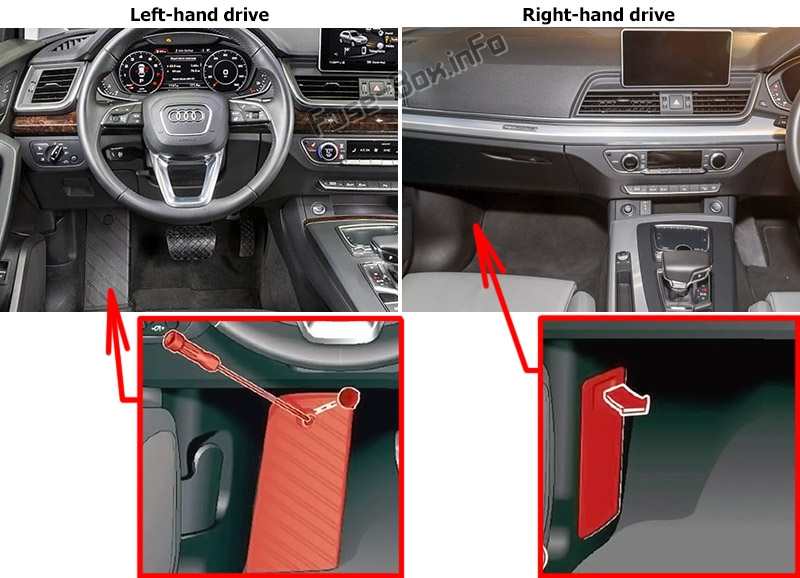 The location of the fuses in the passenger compartment: Audi Q5 (2018-2020..)