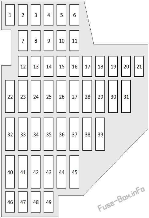 Instrument panel fuse box diagram: Audi TT (2008, 2009, 2010, 2011, 2012, 2013, 2014)