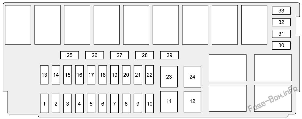 Under-hood fuse box diagram: Honda Fit (2015, 2016)