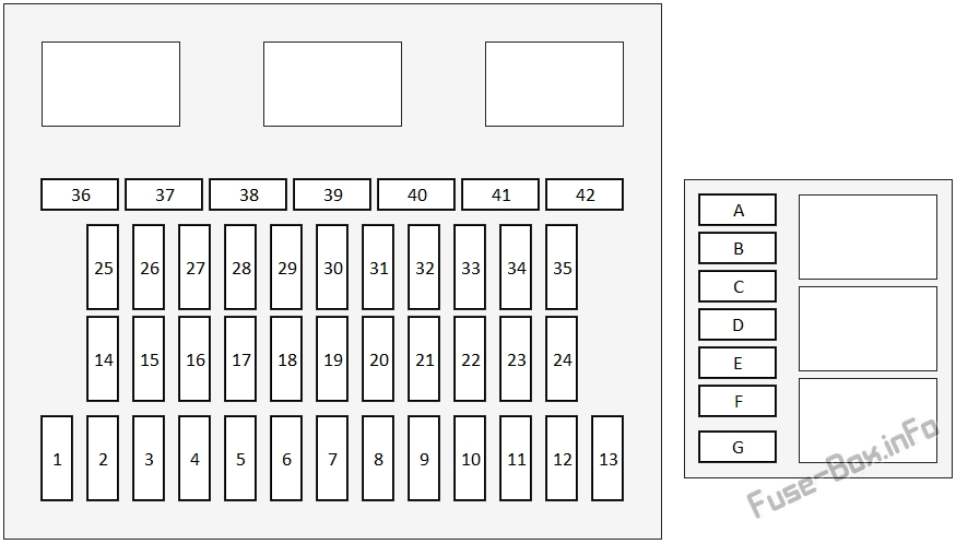 Instrument panel fuse box diagram: Honda Pilot (2016, 2017)