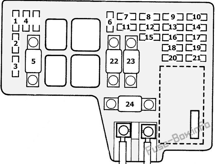 Under-hood fuse box diagram: Honda Odyssey (1994, 1995, 1996, 1997, 1998)